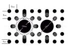 תמונה של הודעה מהי תבנית החורים goBILDA