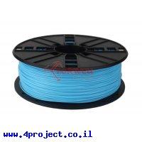 פלסטיק למדפסת 3D - טורקיז - PLA 1.75mm