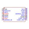 תמונה של מוצר  EM Microelectronic-Marin SA/EMC EM4095HMS